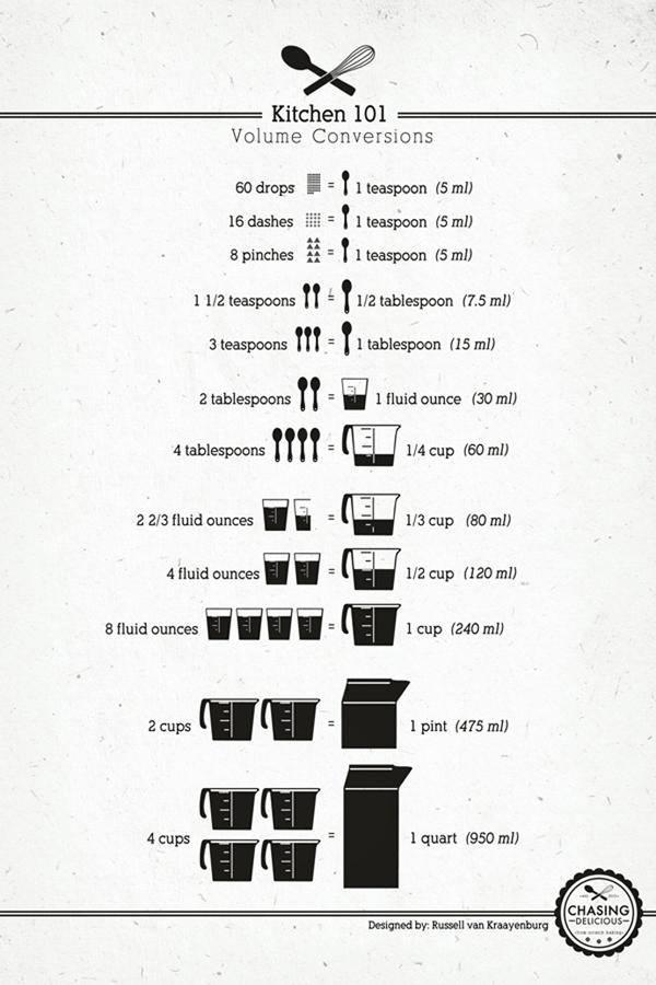 omreken tabellen 1