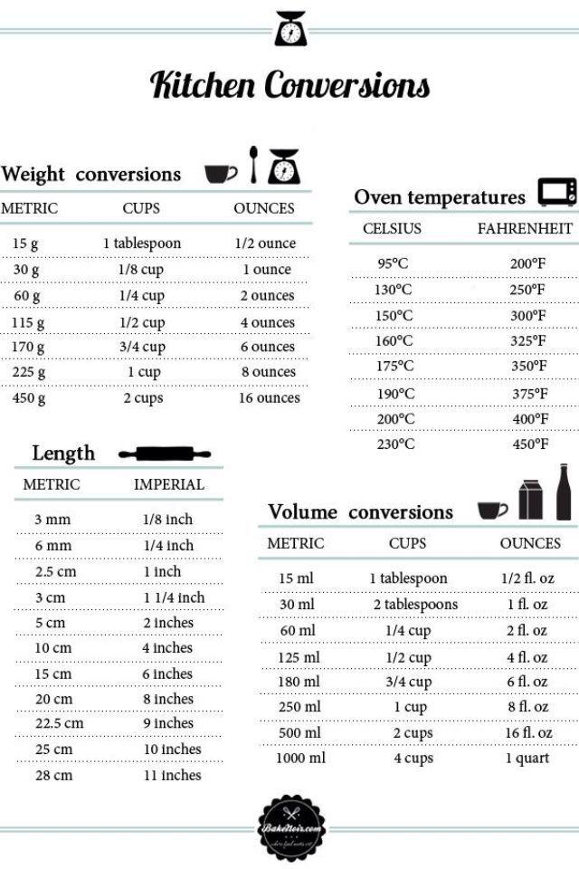 omreken tabellen 2