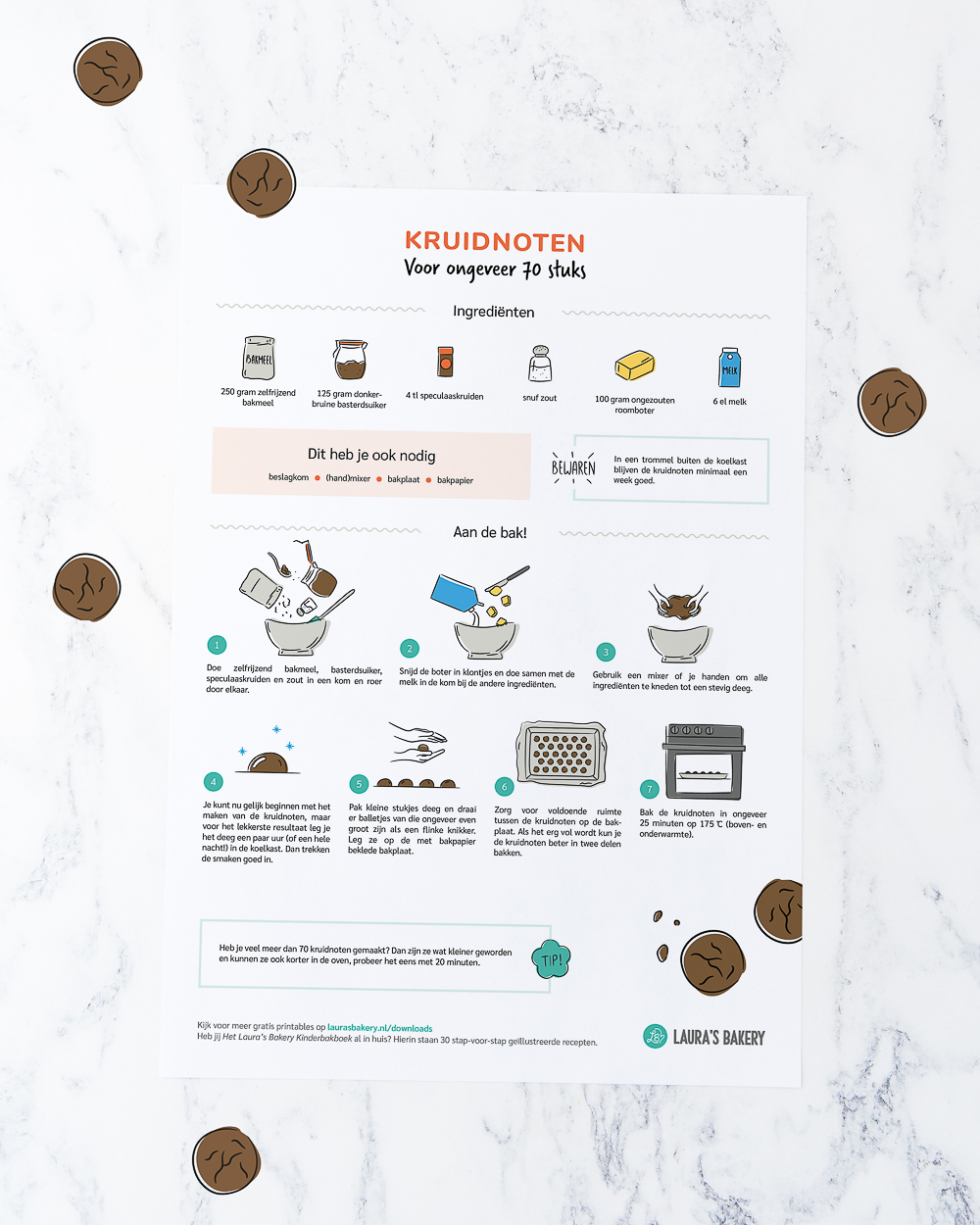 Nieuwe receptprintable: kruidnoten